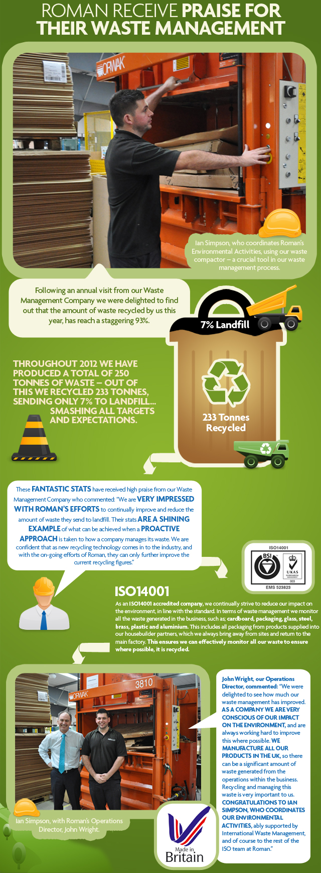 Roman Receive Praise for their Waste Management Info-graph